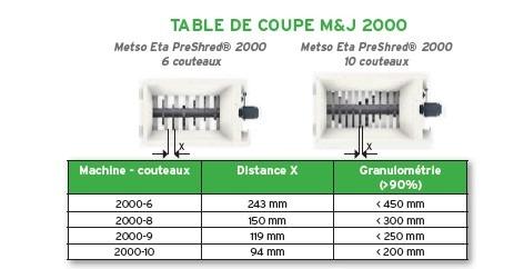 Broyeur stationnaire Metso MJ 2000S Lheureux 6