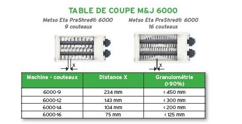 Broyeur stationnaire Metso MJ 6000S Lheureux 5