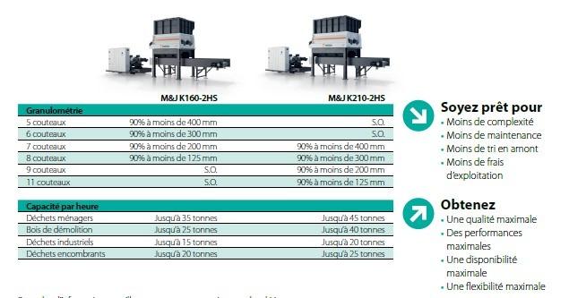Broyeur stationnaire Metso MJ K160 Lheureux 10