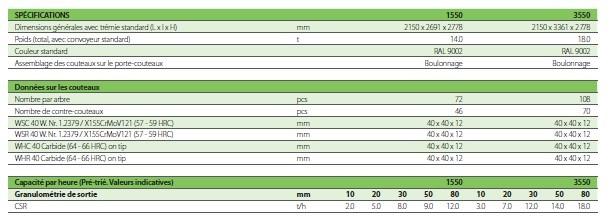 Granulateurs Metso MJ 1550 Lheureux 4